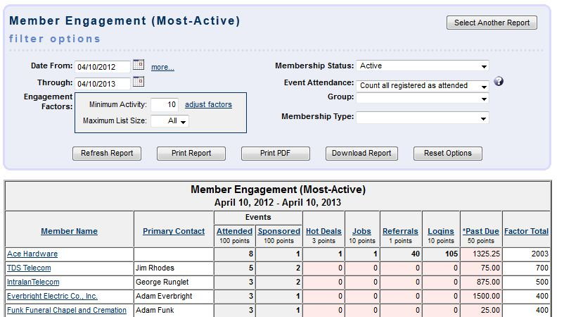 Member Engagement Report